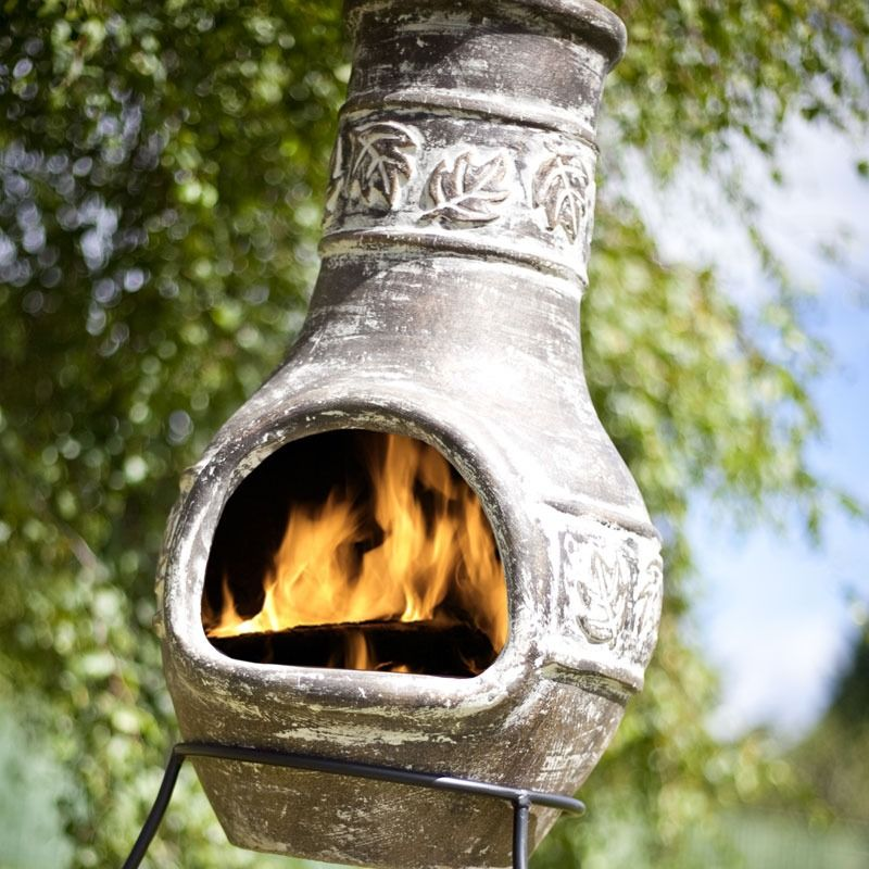 Chimenea-Category